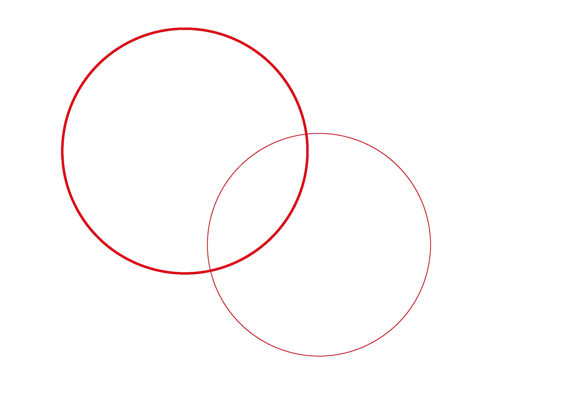 Stilmittel Kreise